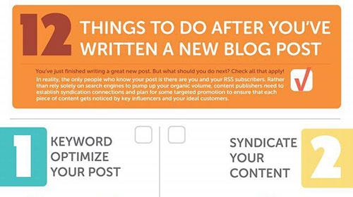 apa-perlu-buat-selepas-terbit-entri-di-blog