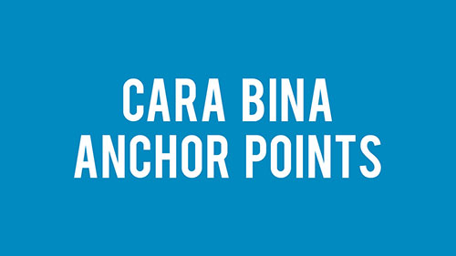 cara-bina-anchor-points-pada-wordpress