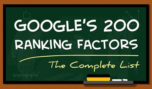 infografik-200-resepi-yang-digunakan-google-untuk-menentukan-kedudukan-hasil-carian