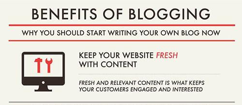 infografik-kebaikan-blog-untuk-bisnes