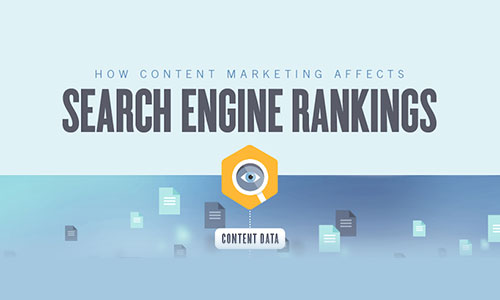 kesan-content-marketing-kepada-seo